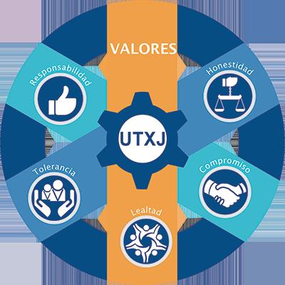 Valores Institucionales de la Universidad Tecnológica de Xicotepec de Juárez