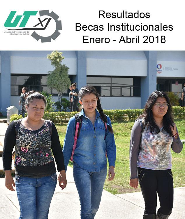 Resultados de Becas Institucionales Enero – Abril 2018