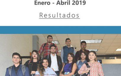 Resultados Becas Institucionales Enero – Abril 2019
