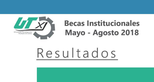 Resultados de Becas Institucionales Mayo – Agosto 2018