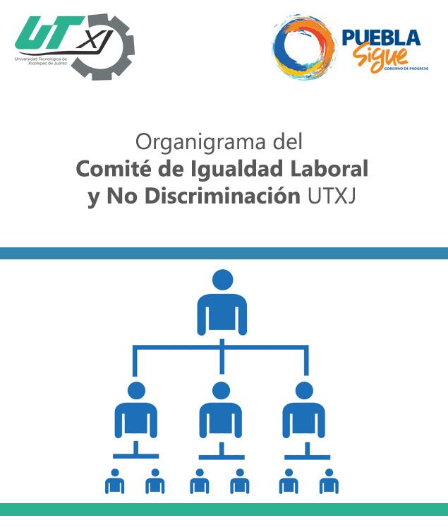 Organigrama del Comité de Igualdad Laboral y No Discriminación UTXJ