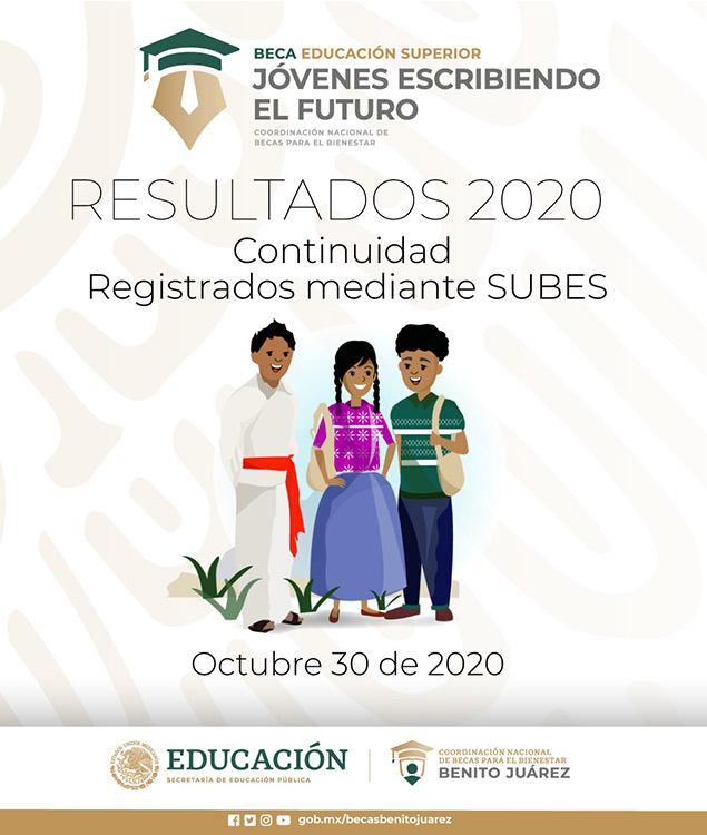 """Resultados Beca """"Jóvenes escribiendo el futuro"""" Septiembre 2020"""